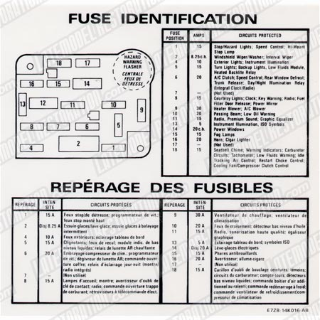 92 mustang fuse box location