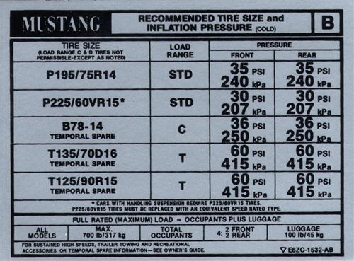 Mustang Tire Pressure Decal (1988)